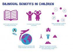 infographic bilingual kids